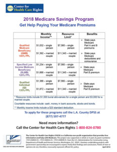 Medicare-Saving-Programs-English-2018