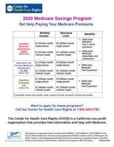 2020 Medicare Savings Program